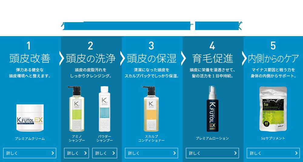 ケフトルEX  スカルプ&ヘアケアシリーズ