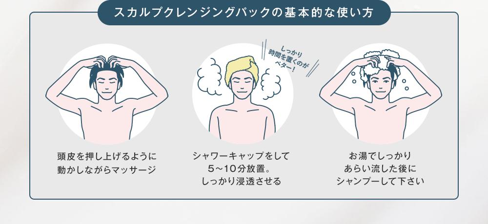POINT3 エイジングケアで頭皮の活力を取り戻す
